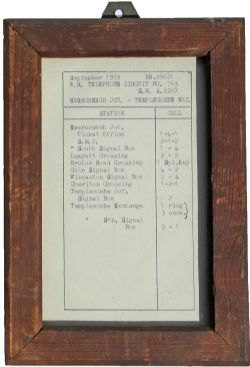 BR(W) Somerset and Dorset section, Telephone circuit notice, issued in September 1959 WR Telephone