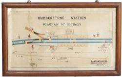 GNR signal box diagram HUMBERSTONE STATION DIAGRAM OF SIGNALS by Saxby & Farmer London. In full