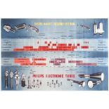 Original Advertising Poster Phillips Electronic Vacuum Tubes Frequency Spectrum
