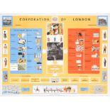 Original Advertising Poster City of London Corporation School Chart