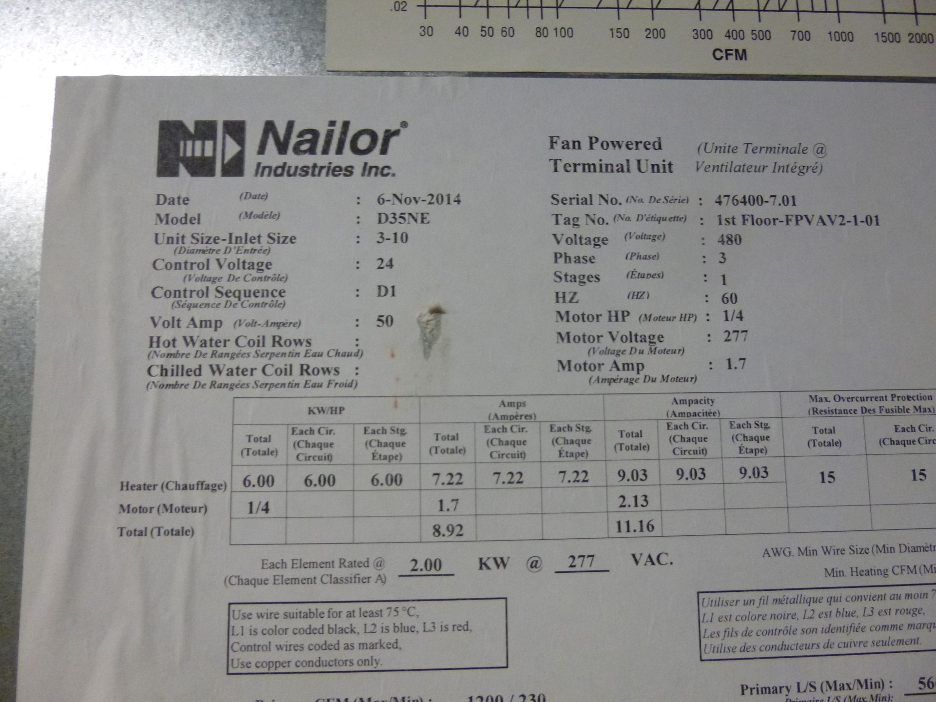 Lot 1 - Nailor Model D35NE Fan powered terminal duct unit with electric heating booster, 480v, 3 phase,
