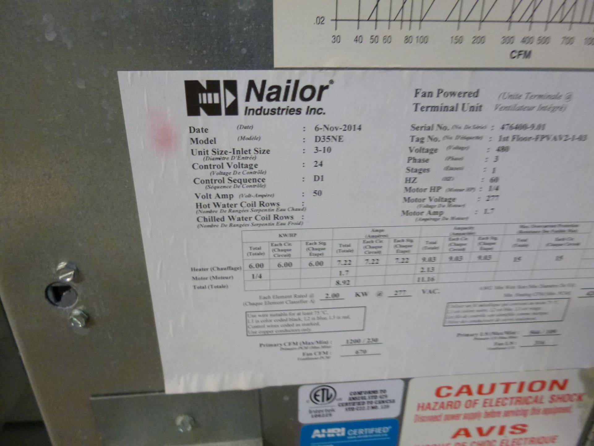 Lot 7 - Nailor Model D35NE Fan powered terminal duct unit with electric heating booster, 480v, 3 phase,