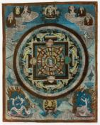 Thangka Tibet, wohl 19. Jh. 45 x 35 cm Thangka, Tibet, probably 19th c., 45 x 35 cm Thangka Tibet,
