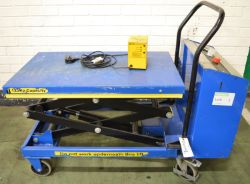 "Ramco ""No Reserve"" Auction Sale 0818"