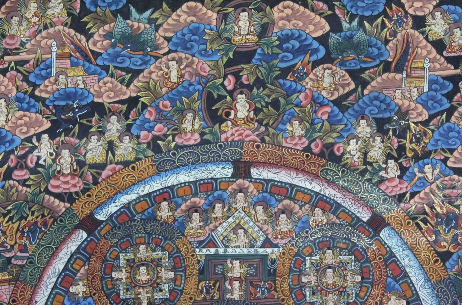 Lot 18 - Kalachakra Mandala, China / Tibet alt.55 cm x 39,5 cm. Gemälde. 5 fach Mandala? Lebensrad?Kalachakra