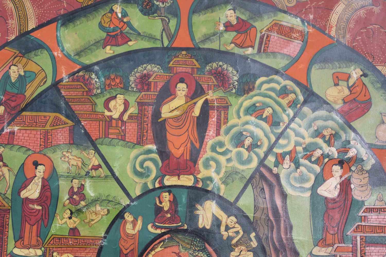 Lot 55 - Bhavacakra Mandala / Thangka, China / Tibet alt.59 cm x 45 cm. Gemälde. Lebensrad Mandala mit 6
