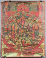 Lot 7 - Bhavacakra Thangka, China / Tibet alt.60 cm x 46,5 cm. Gemälde. Lebensrad Mandala mit 6 Buddhas.