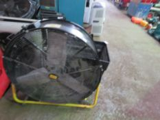 LARGE SIZED MASTER AIR CIRCULATION FAN