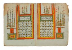 Ɵ An Alif-Ba Mufradat, in Arabic, illuminated manuscript on paper