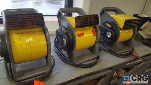 Lot of (3) Stanley blowers