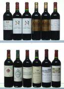 2004 Mixed Bordeaux