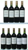 Chateau Charmail - Mixed Vintages