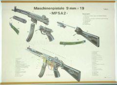 Intruktionstafel, Maschinenpistole 9mmx19, MP5A2, Tafel I Darstellung der zerlegten Waffe unter