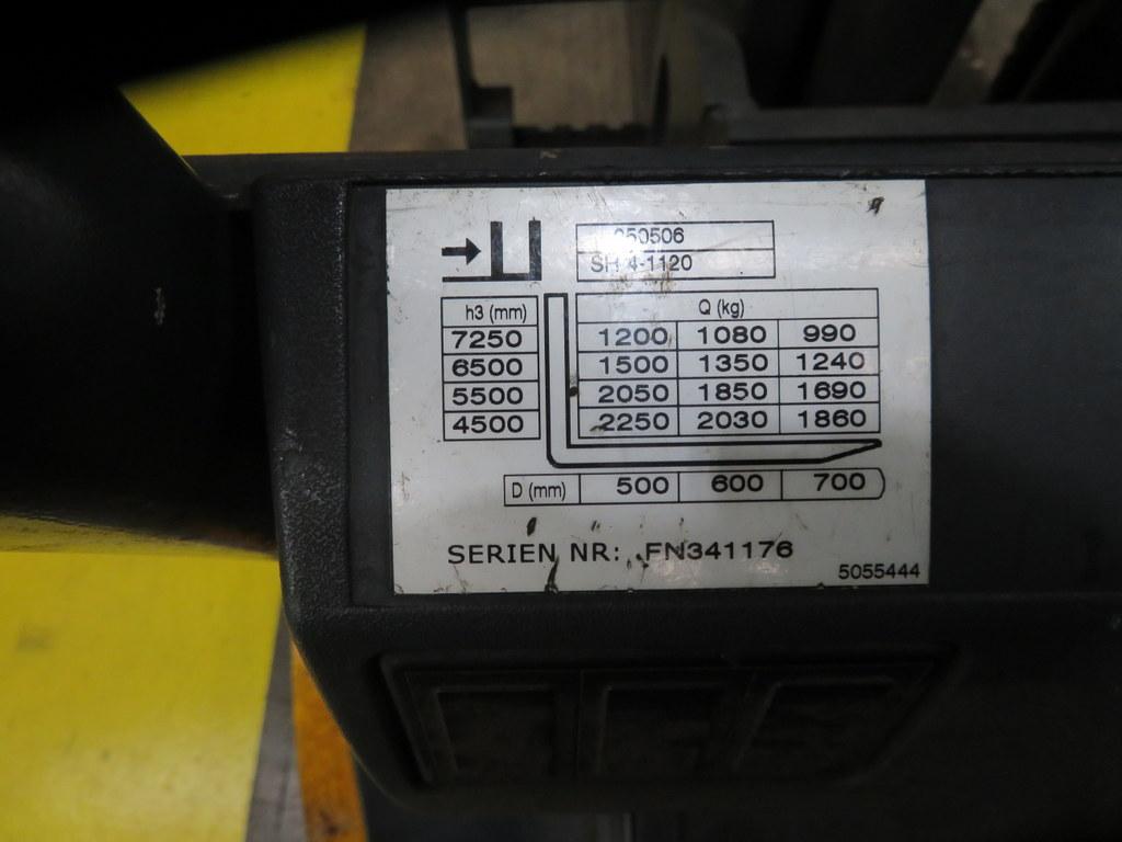 Lot 13 - 2006 JUNGHEINRICH MODEL EFG 425K 2250KG ELECTRIC CB FORKLIFT TRUCK