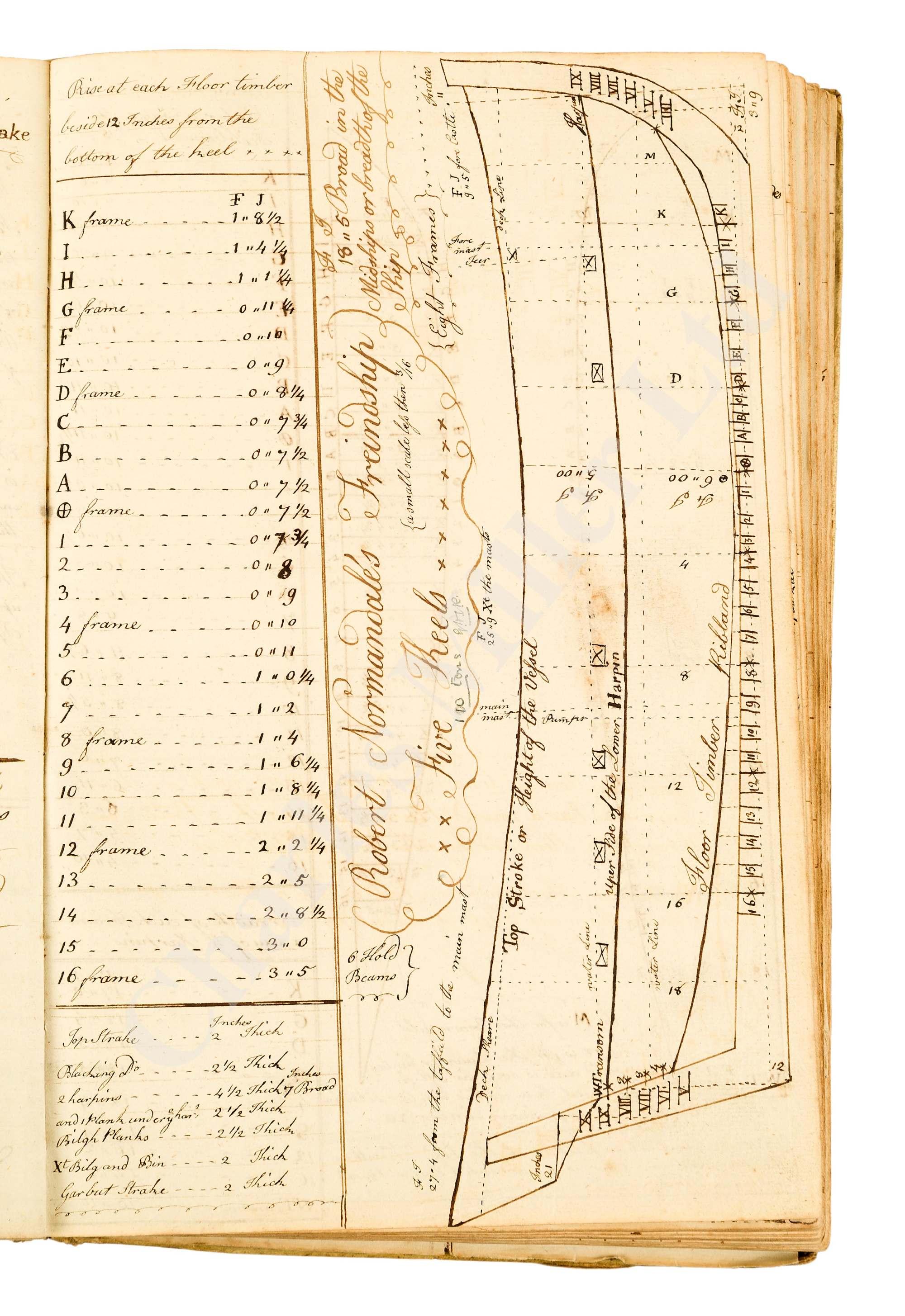 A MERCHANT SHIPBUILDER'S MANUSCRIPT DESIGN BOOK, CIRCA 1785 - Image 2 of 4
