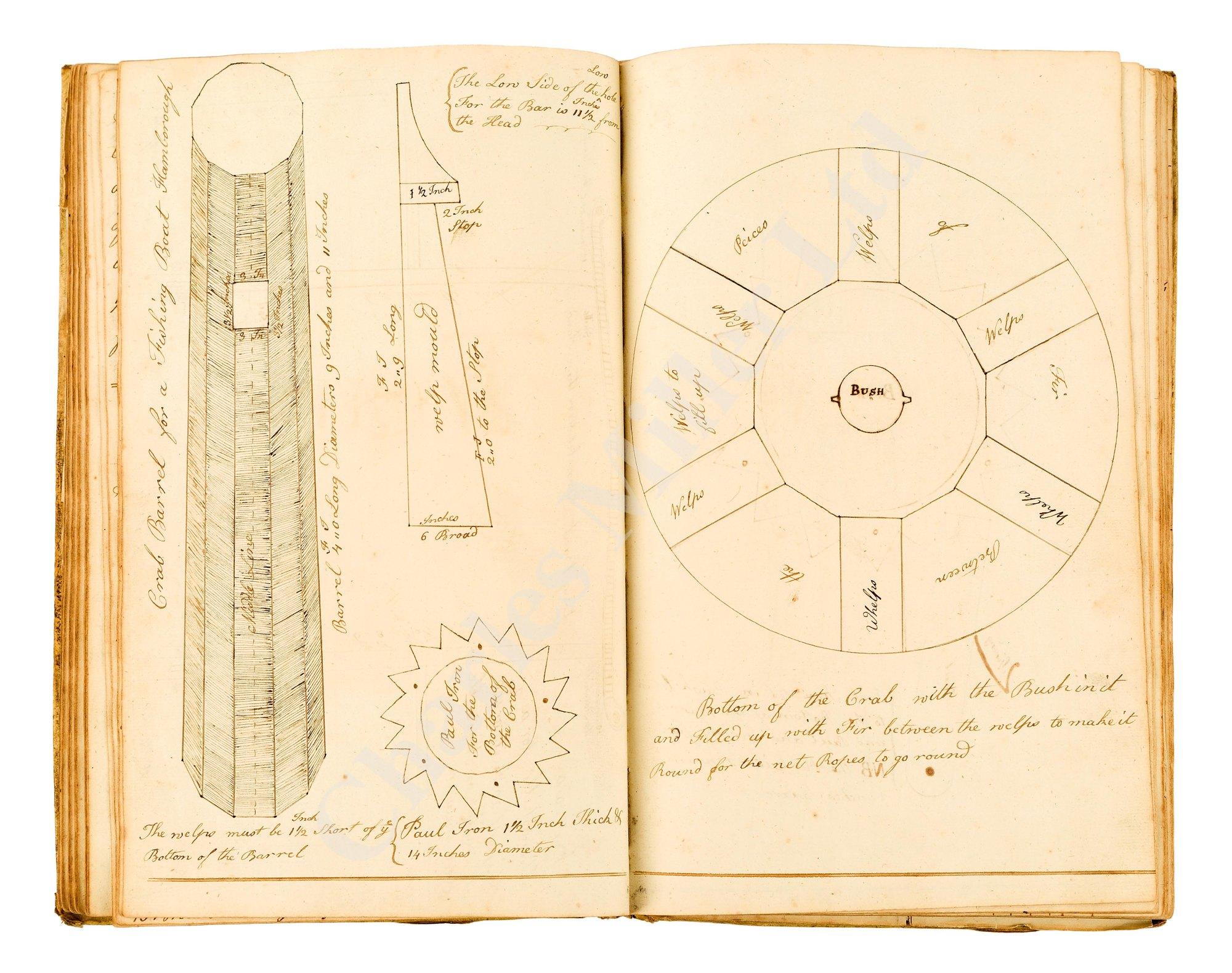 A MERCHANT SHIPBUILDER'S MANUSCRIPT DESIGN BOOK, CIRCA 1785 - Image 3 of 4