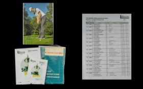 Golfing Interest - to include,