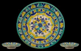 18th / 19th Century Turkish enamel Bowl.