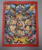 Two Nepalese/Tibetan thangkas