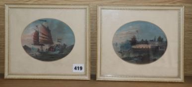 Late 19th century Chinese School, pair gouaches, Waterside fort and Junk at sea, 12 x 15cm
