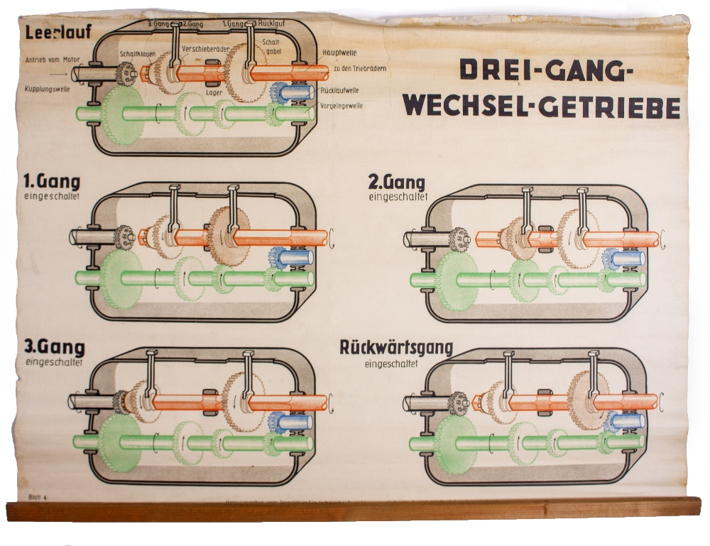 Lot 58 - A GERMAN EDUCATIONAL POSTER depicting the workings of a gearbox, showing neutral, first, second