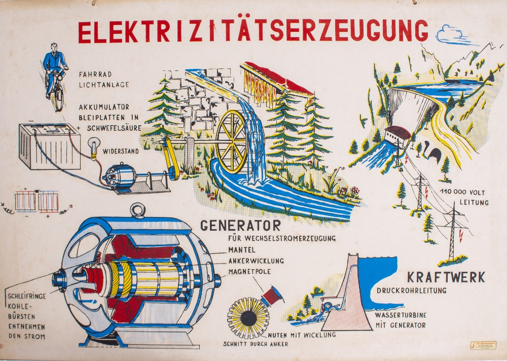Lot 47 - THREE MID 20TH CENTURY VIENNESE EDUCATIONAL POSTERS depicting the means of generating electricity