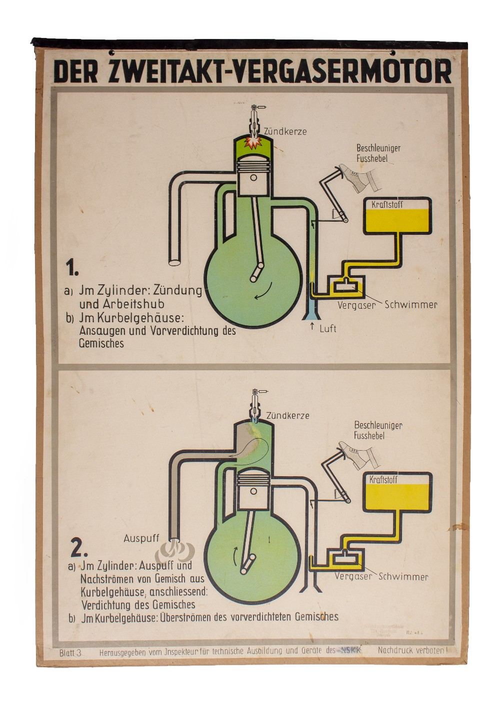 Lot 39 - AN EARLY TO MID 20TH CENTURY GERMAN EDUCATIONAL POSTER depicting the workings of the internal