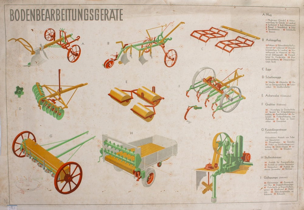 Lot 44 - A GERMAN EDUCATIONAL POSTER showing a cross section and workings of a tractor, published by