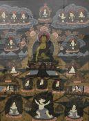 A hand painted Tibetan thanka