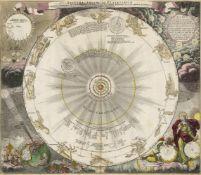 Homann, Johann Baptist: Systema solare et planetarium