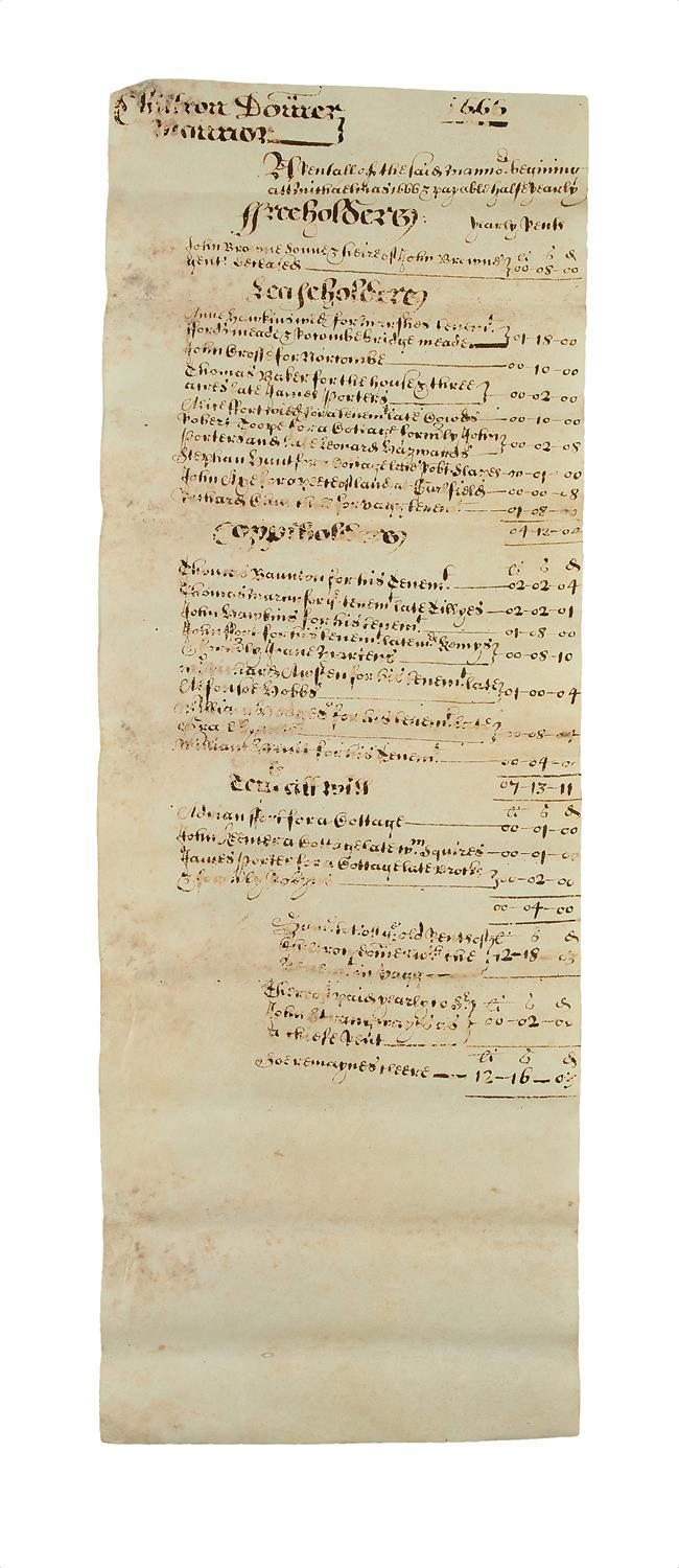 Eight English estate documents, manuscripts on parchment or paper [England...