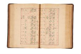 Ɵ Abu'l Fazl' ibn Mubarak, Ain-i Akbari, manuscript on paper [Mughal India, late eighteenth century]