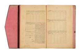 Ɵ Risala Musiqi (a musical treatise), manuscript on paper [Qajar Persia, 1293 AH (1876 AD)]