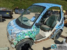 BOMBARIDER ELECTRIC CAR (220 Blackbrook Rd., Painsville, OH 44077 - Greg Papis: 440-537-5127)