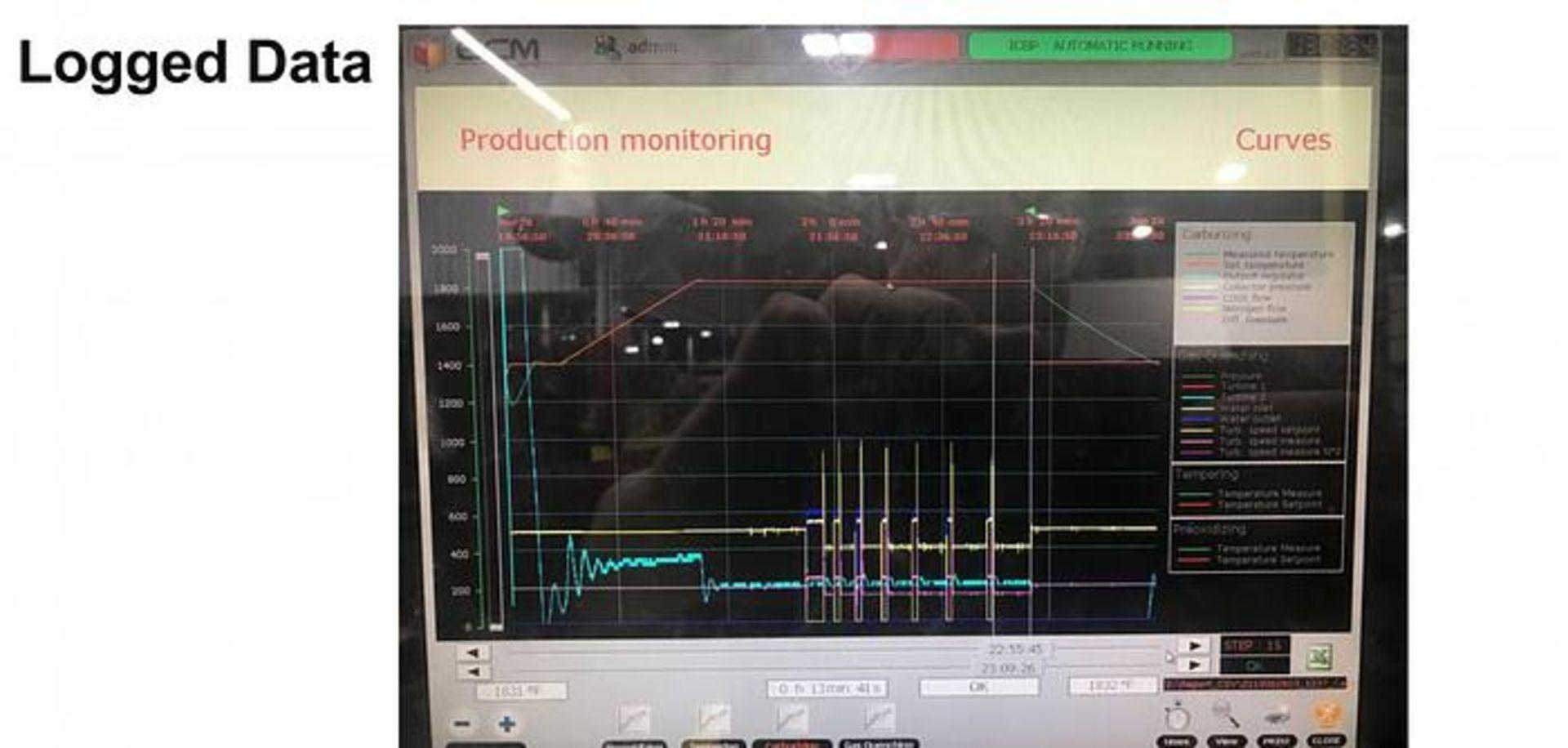 ECM TECHNOLOGIES VACUM CARBURIZING FURNACE, NEW 2013, SN 3100-500 - Image 33 of 50