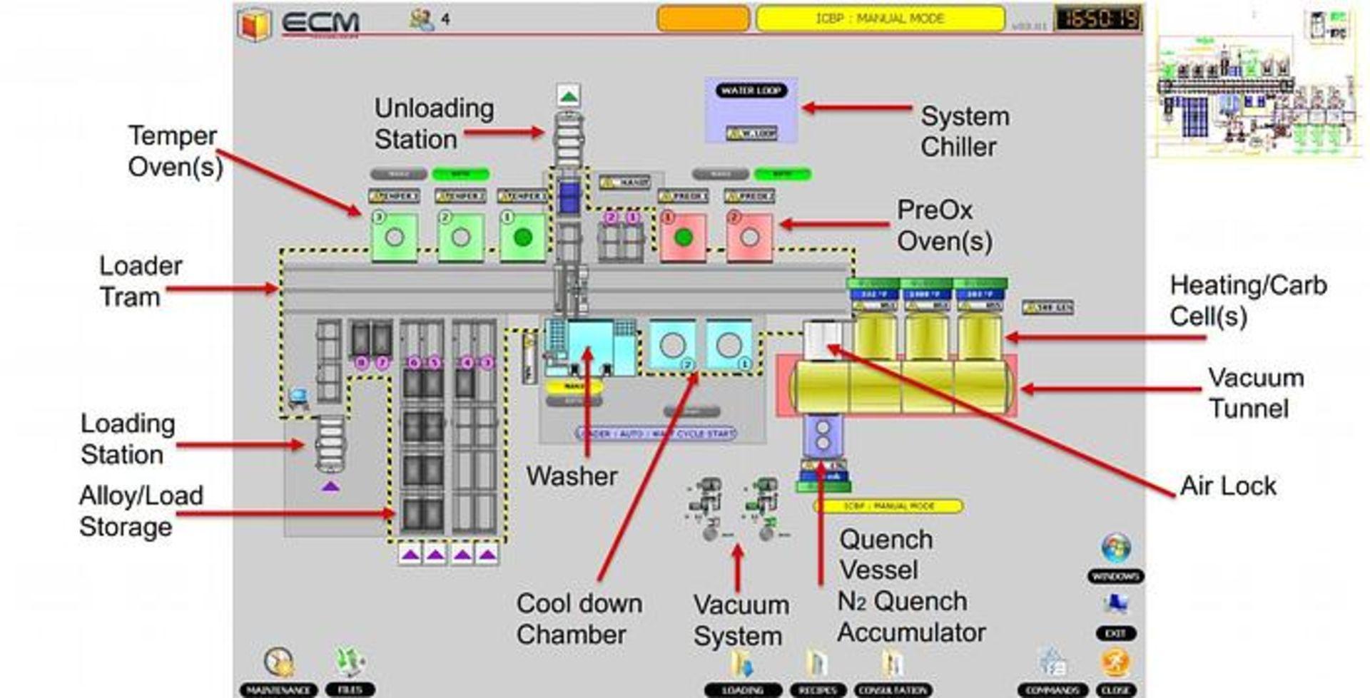 ECM TECHNOLOGIES VACUM CARBURIZING FURNACE, NEW 2013, SN 3100-500 - Image 13 of 50