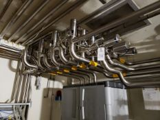 Remaining Sanitary Pipe, Valves & Fittings in Room, (Excluding any Other Lotted | Rig Fee: $1800