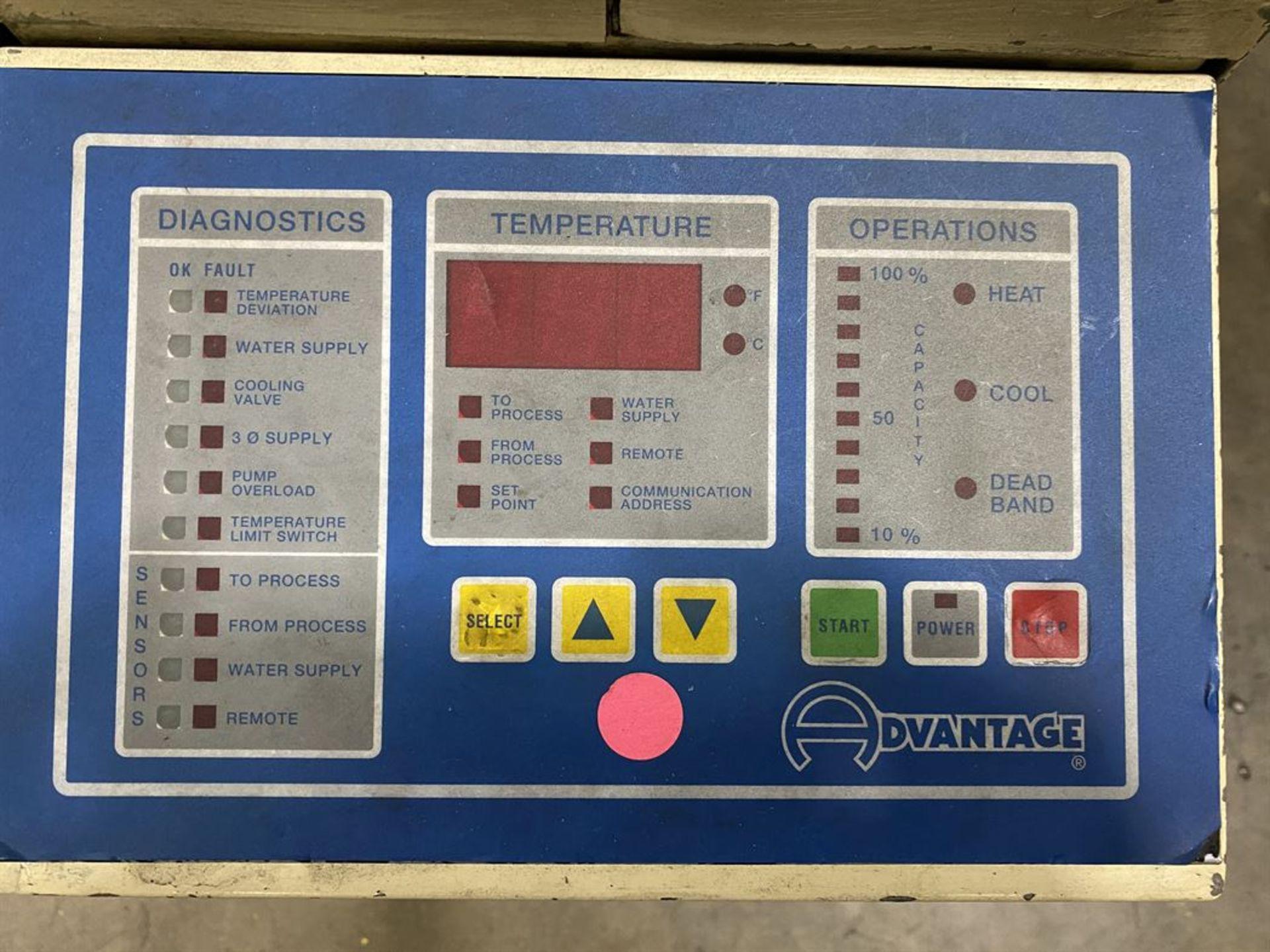 Lot 248 - Sentra S-925-41C1 Temperature Control, s/n 6092