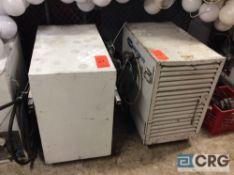 Lot of (2) L. B. White PREMIER 170 portable heating units, 170,000 BTU