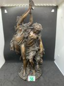 ANTIQUE PATINATED BRONZE BACCHANALIA GROUP AFTER CLODION After Clodion (French, 1738-1814) After the