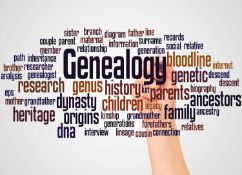 Family Geneology Research. A voucher to include an initial online consultation to gather the