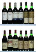 Exciting 1980's Mixed Spanish Case