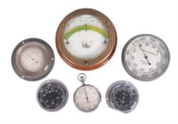 Four automobile barometers, an anti U-boat timer and a ship's trim spirit level, early 20th century
