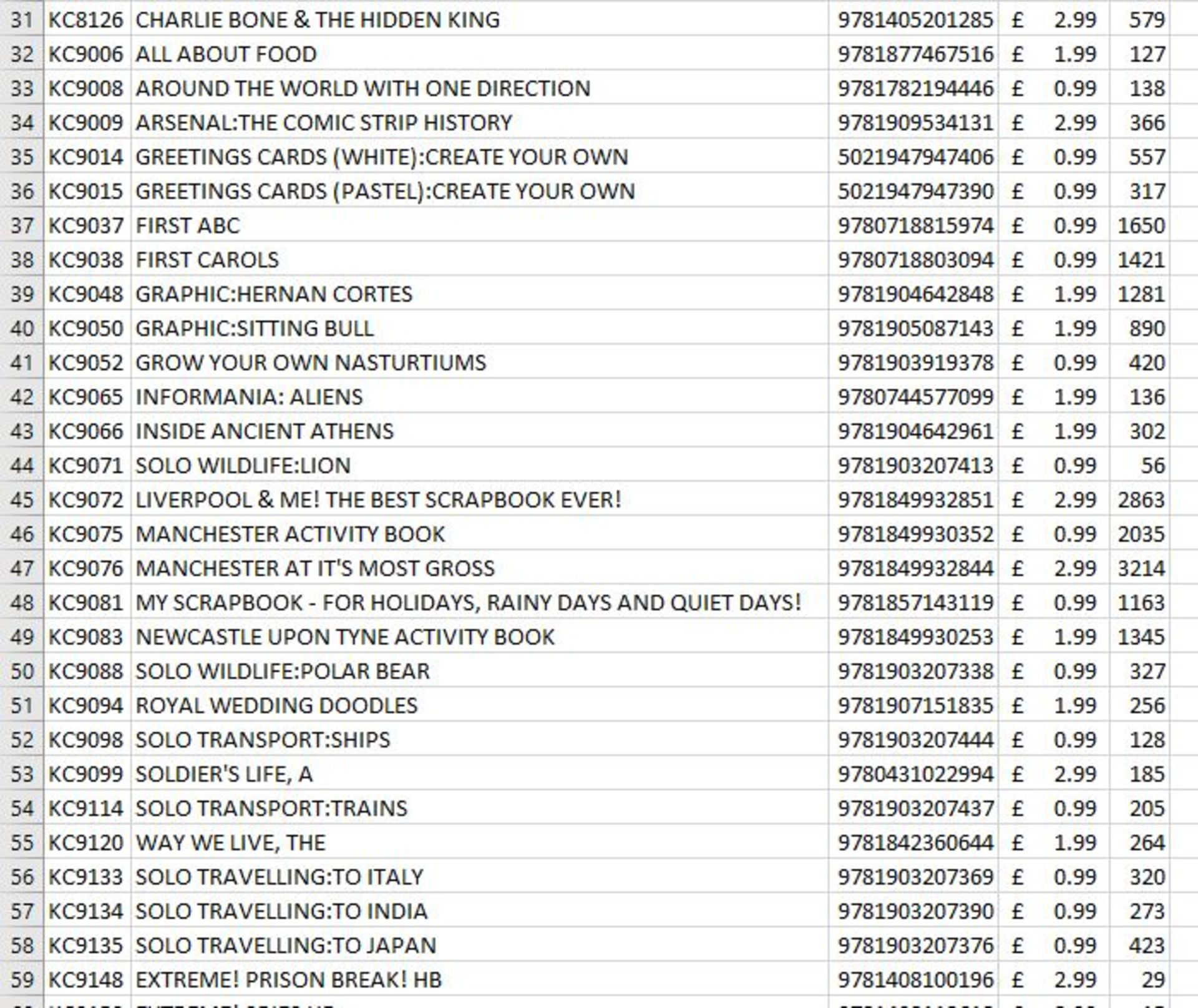Stock List Of Books Approx. 30,000 Books On 17 Pallets. Full stock list available on request, - Image 6 of 24