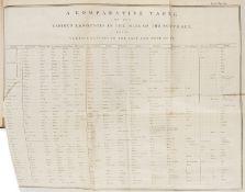 Voyages.- Cook (Capt. James).- Forster (John Reinhold) Observations made during a Voyage round the …