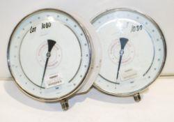2 - Bundenberg standard test gauge A784820/A784817