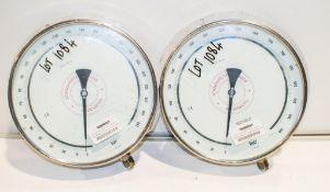 2 - Bundenberg standard test gauge A752153/A752148