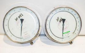 2 - Bundenberg standard test gauge A784819/A752155