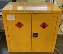 A 2 door yellow hazardous substances cab