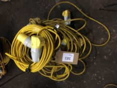 (6) 110V Extension Cables